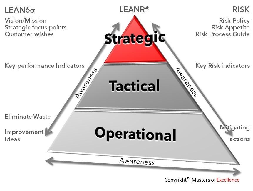 leanr-pyramid